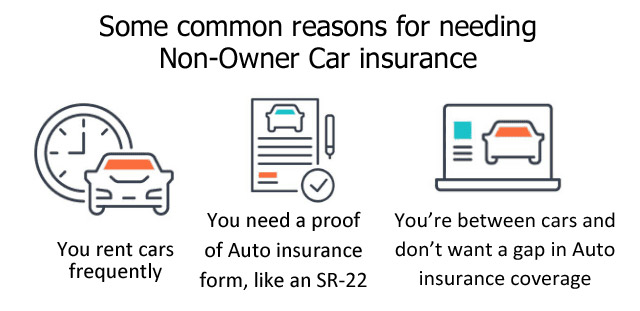 Reasons for needing non-owner auto insurance
