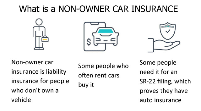 What is a Non-Owner Car Insurance
